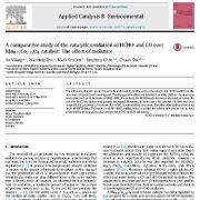مطالعه تفضیلی اکسایش کاتالییستی HCHO و co در کاتالیزور