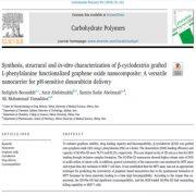 سنتز، مشخصات ساختاری و برون تنی نانوکامپوزیت اکسید گرافن