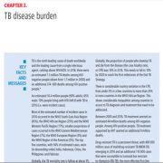 بار بیماری TB(سل)