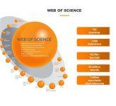 پایگاه اطلاعاتی مقالات علمی دنیا WEB OF SCIENCE